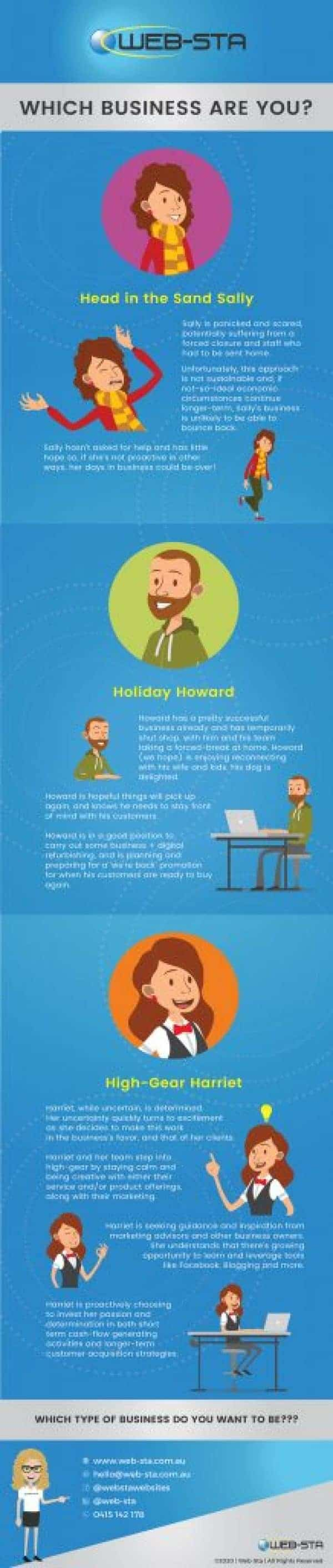 Web Design Company - Web design correlates with credibility