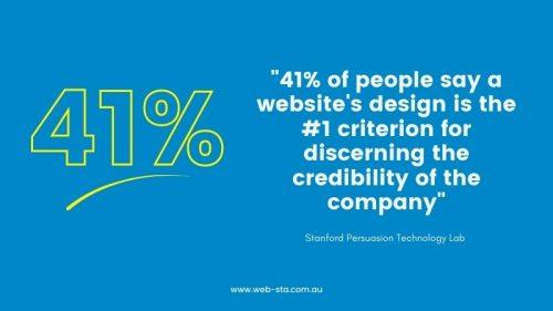 WordPress Web Design helps your business look credible