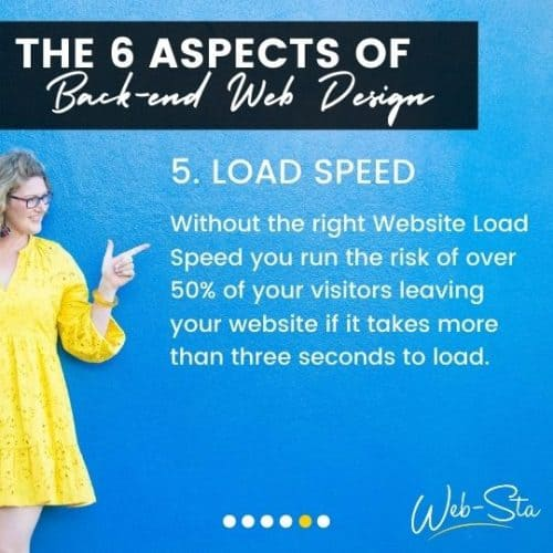 website designers and back-end load speeds